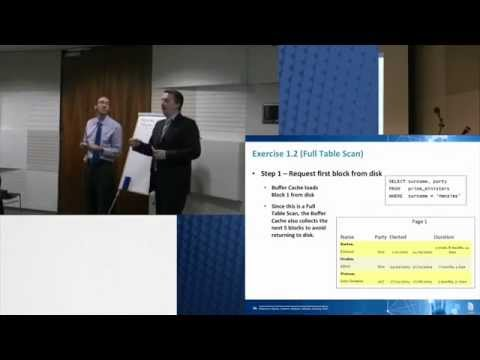 Oracle SQL Tuning Expert Series - Understanding Indexes