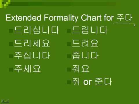 Lesson 20 - Naturally Honorific Words