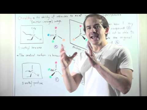 Chirality and Enantiomers