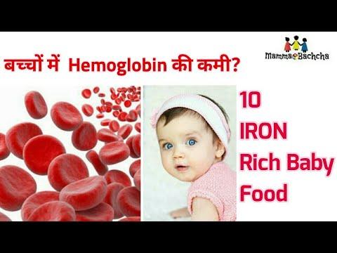 बच्चों में खून की कमी कैसे दूर करें । Increase Hemoglobin level in babies| Iron Rich Food For Babies