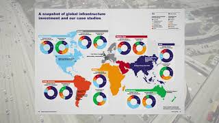 Download Global infrastructure investment Video