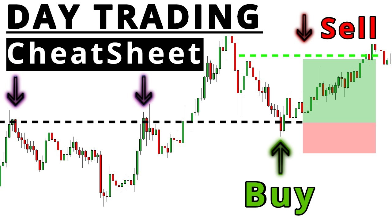 Day Trading Secrets You MUST KNOW (The Puzzle Piece You Have Been Missing...)