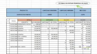 Método LIFO o UEPS para la valoración del Inventarios