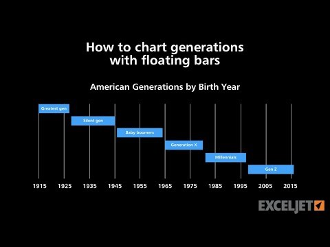 How to chart generations with floating bars