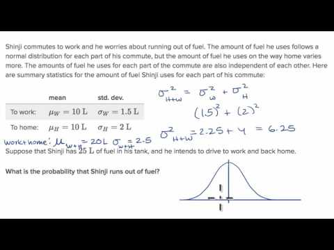 Analyzing distribution of sum of two normally distributed random variables