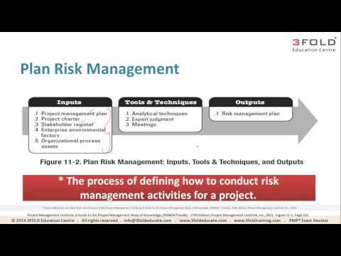 11 1 Plan Risk Management