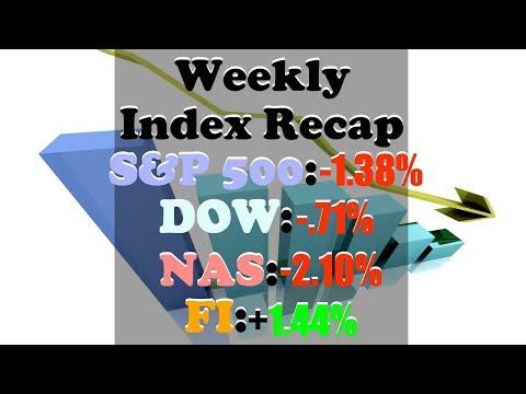 Stock Market This Week APR 2 - APR 6 | S&P -1.38%, DOW -.71%, NASDAQ -2.10%