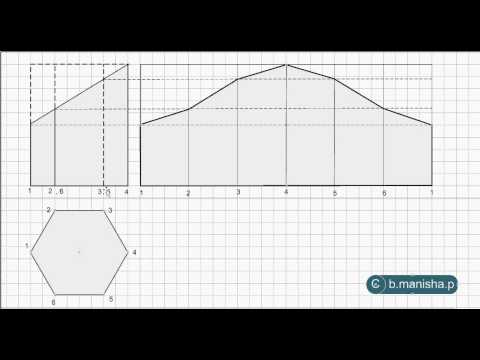 Development of Surface Area - Hexagon Prism
