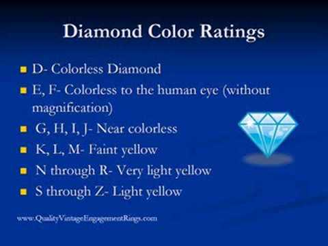 Diamond Color Grade