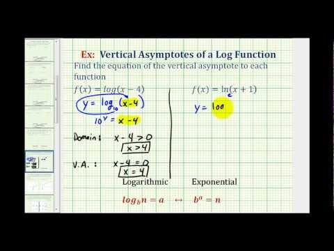 Ex:  Vertical Asymptotes and Domain of Logarithmic Functions