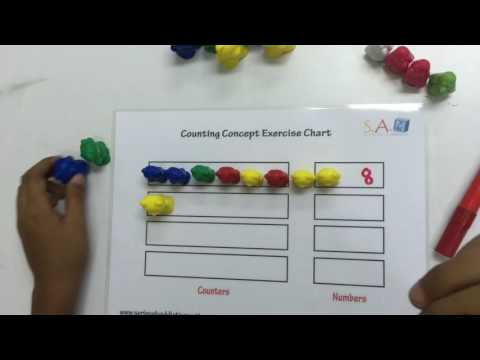Counting concept | Singapore Maths