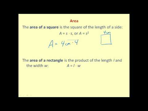 Perimeter and Area Formulas