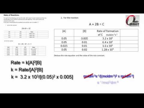 Kinetics 1: Finding the Order, Rate Equation & Rate Constant