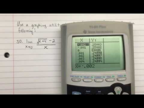 11.2 Using a Graphing Utility to Approximate Limits