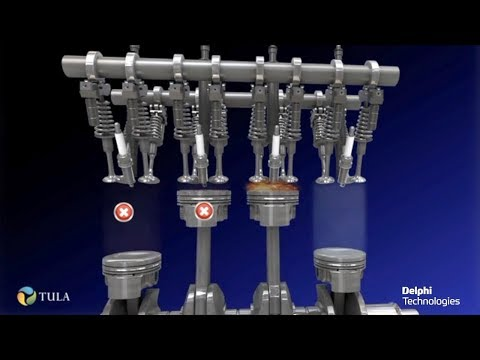 How Dynamic Skip Fire Works - Variable Displacement Engines