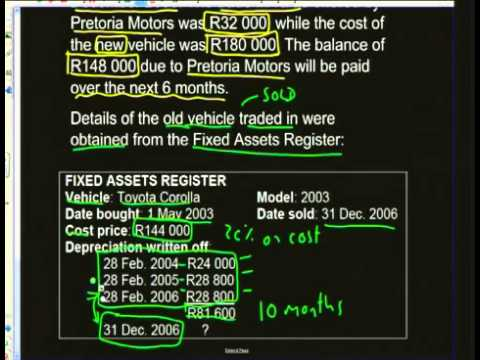 Grade 11 Accounting: Fixed Assets (Live)
