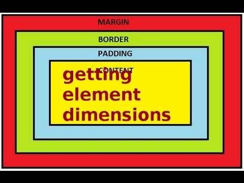 JQuery Tutorial: Fethcing an elements dimensions