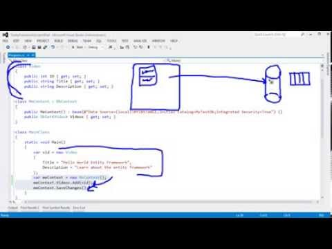Entity Framework SQL Query Generated