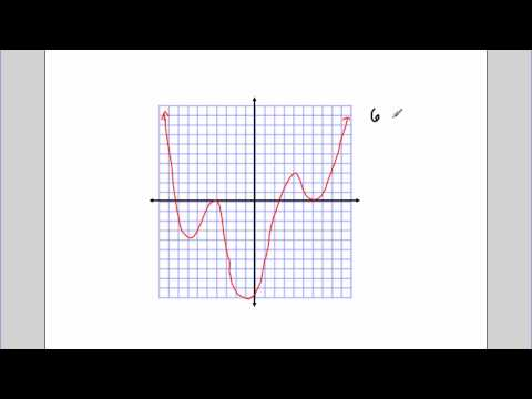 Determining the Number of and Solving for Complex Roots