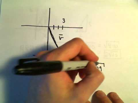 Magnitude and Direction of a Vector, Example 3