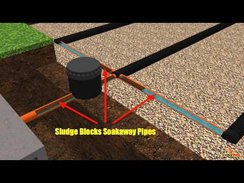 How To Build A Soakaway