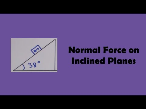 Normal Force on Inclined Planes
