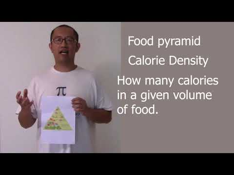 How to lose belly fat / weight loss part 4 - Calorie Density