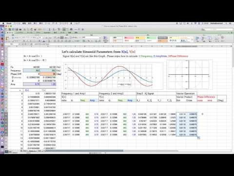 How to calculate Frequency, Amplitude and Phase Difference from Discrete Data