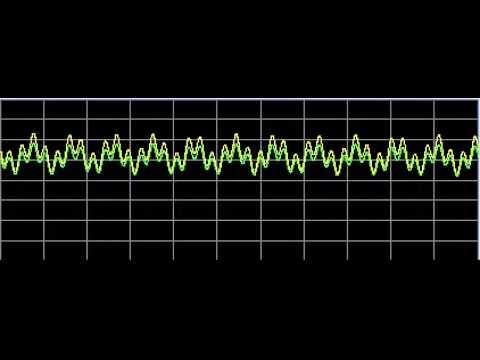 Heavy Metals Detox - Rife Frequencies