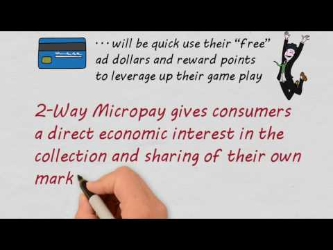 Increase Game Revenue with 2-Way Micropay