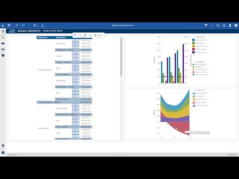 How Cognos Analytics and Watson Analytics Work Together