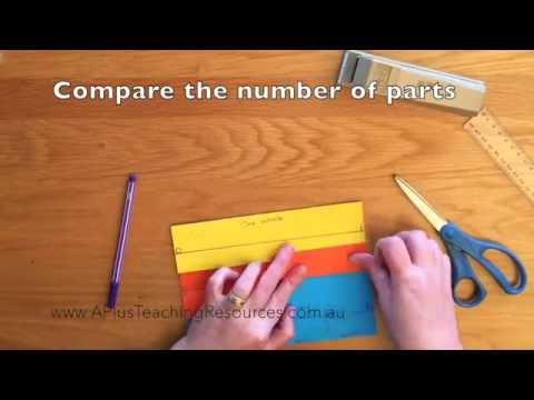Year 3 Fractions