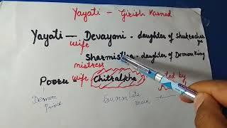 Summary of Yayati by Girish Karnad in hindi