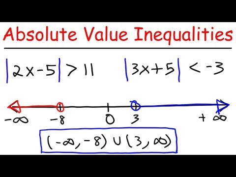 Absolute Value Inequalities - How To Solve It