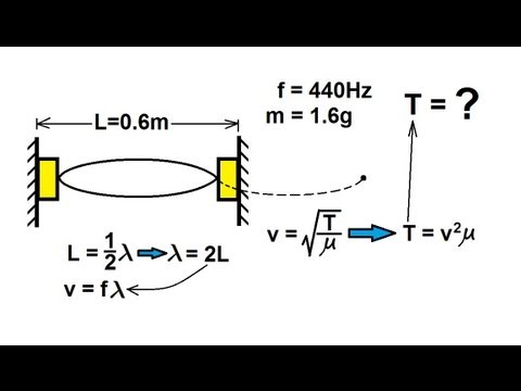 Physics - Mechanics: Mechanical Waves (4 of 21) Finding the Tension on a String