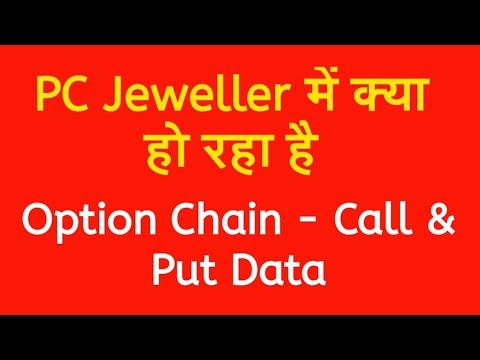 PC Jeweller में क्या हो रहा है - Option Chain Call & Put Data Analysis
