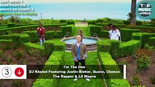 Top 50 Songs Of The Week - May 27, 2017 (Billboard Hot 100)