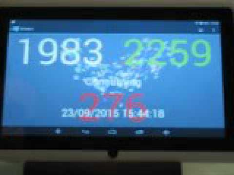 Electricity Consumption And Solar Power Monitoring