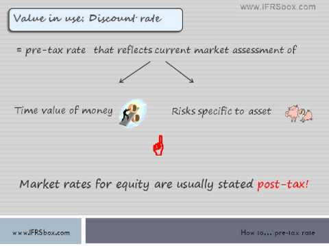 How to calculate pre-tax rate from post-tax rate