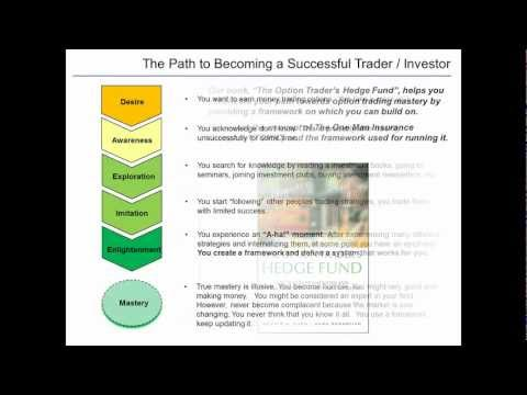 How to Build a One-Man Options Trading Hedge Fund Fund