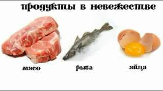 Серебряков С В   Ведическое питание  5  Пища в невежестве