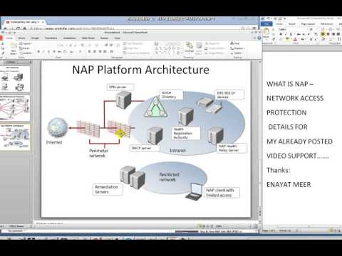 Network Access Protection  NAP   Server 2012R2    discussion by Enayat Meer