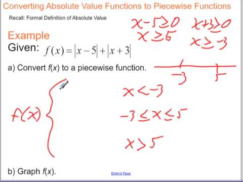 Converting absolute value functions into piecewise functions