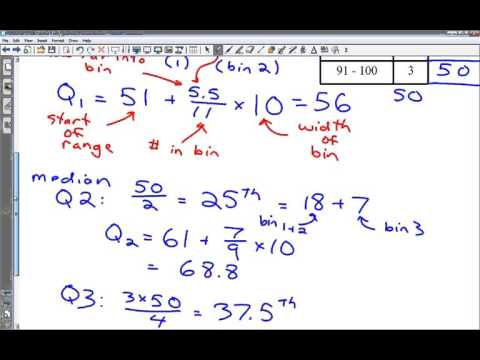 MDM4U 1-2 D Quartiles and Percentiles Grouped Data