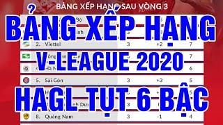 Kết quả vòng 3 V-League 2020 | Bảng xếp hạng V-League 2020 | HAGL tụt 6 bậc