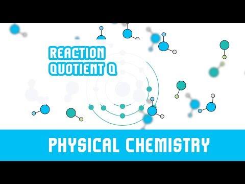 Chemical Equilibrium | 14 |  Reaction Quotient Q | Direction of Reaction | Explanation |