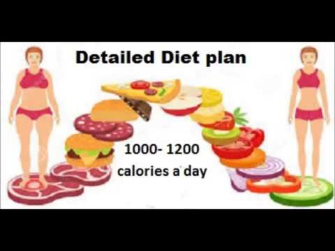 All what you need to lose weight in this video/15 pound in 15 days guarantee