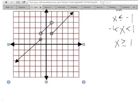 Write a piecewise function from a graph