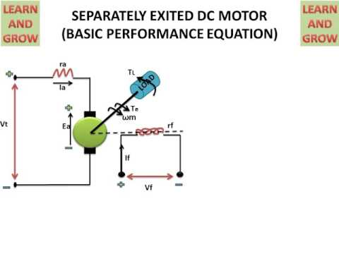 SEPARATELY EXITED DC MOTOR (EQUATION) हिन्दी ! LEARN AND GROW