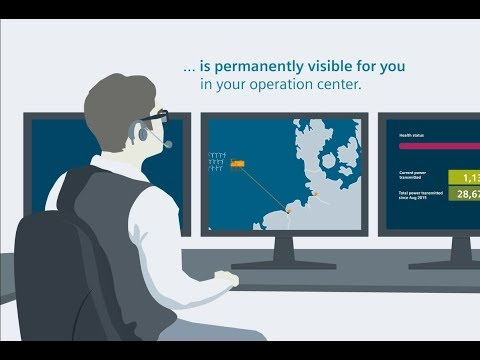 Siemens virtual reality solution for offshore platforms
